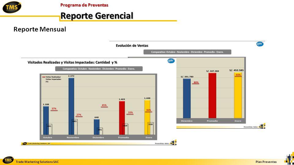 Trade Marketing Solutions SACPlan Preventas Programa de Preventas Reporte Gerencial Reporte Mensual