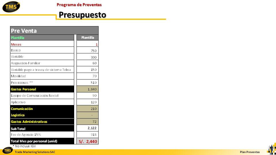Trade Marketing Solutions SACPlan Preventas Programa de Preventas Presupuesto Presupuesto * No incluye IGV