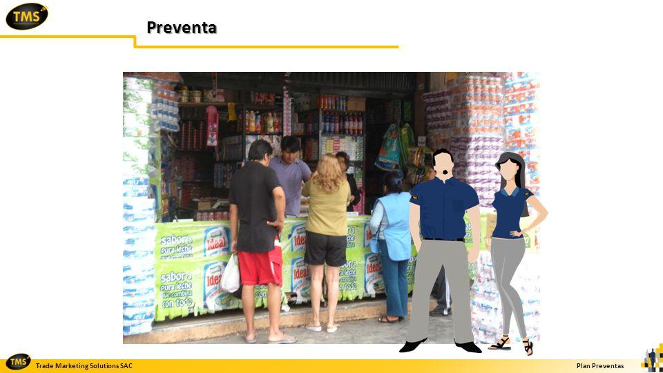 Trade Marketing Solutions SACPlan Preventas Preventa