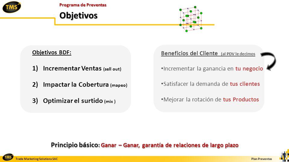 Trade Marketing Solutions SACPlan Preventas Programa de Preventas Objetivos Objetivos BDF: 1)Incrementar Ventas (sell out) 2)Impactar la Cobertura (ma
