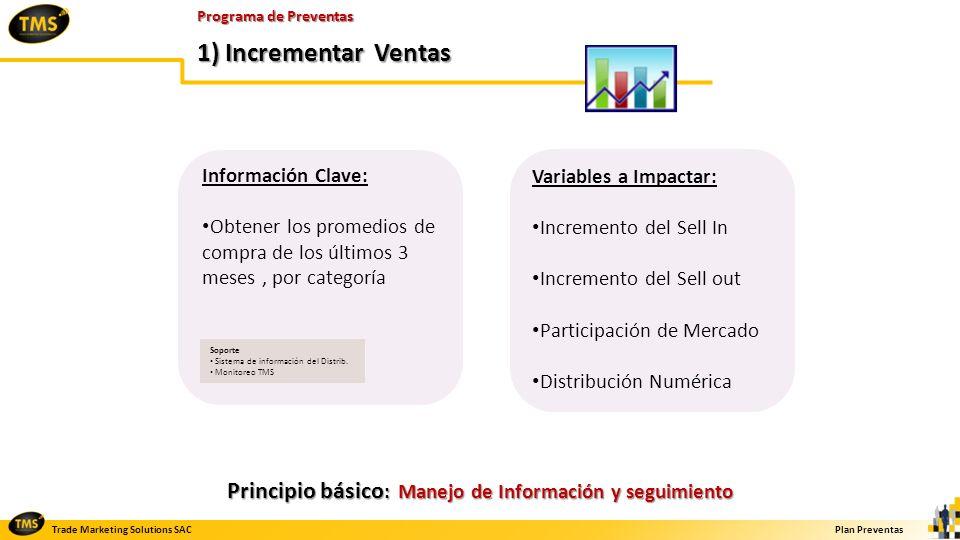 Trade Marketing Solutions SACPlan Preventas Variables a Impactar: Incremento del Sell In Incremento del Sell out Participación de Mercado Distribución