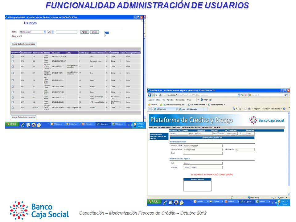 FUNCIONALIDAD ADMINISTRACIÓN DE USUARIOS