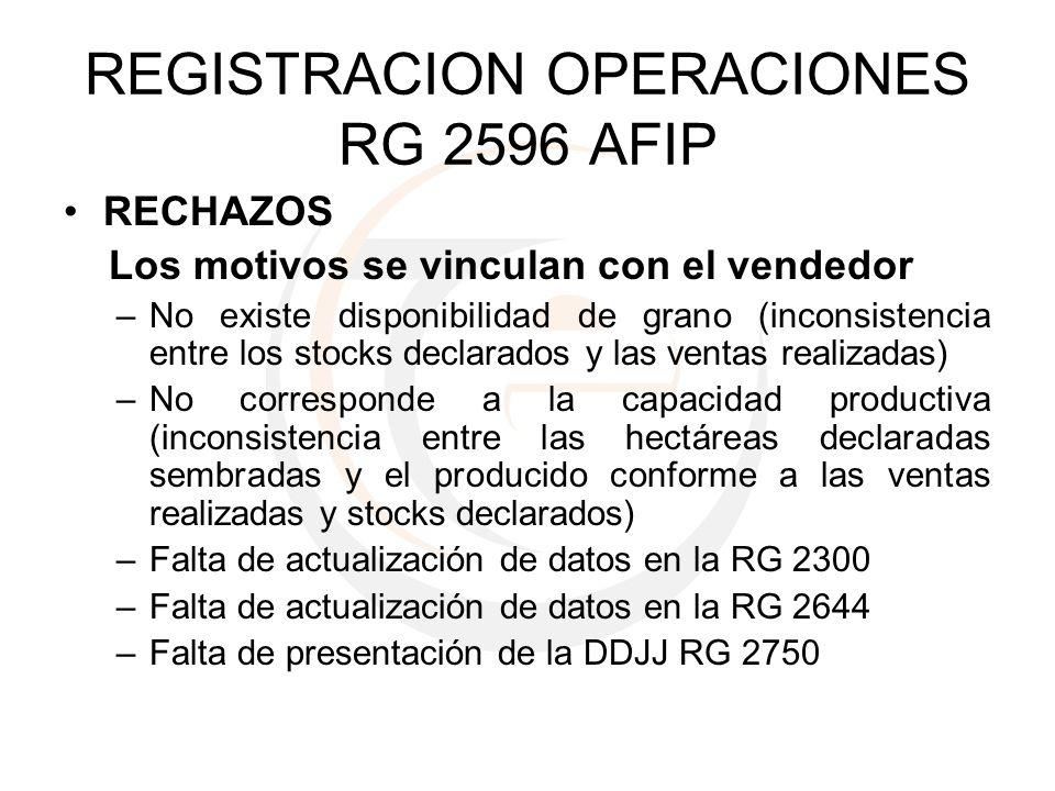 REGISTRACION OPERACIONES RG 2596 AFIP RECHAZOS Los motivos se vinculan con el vendedor –No existe disponibilidad de grano (inconsistencia entre los st