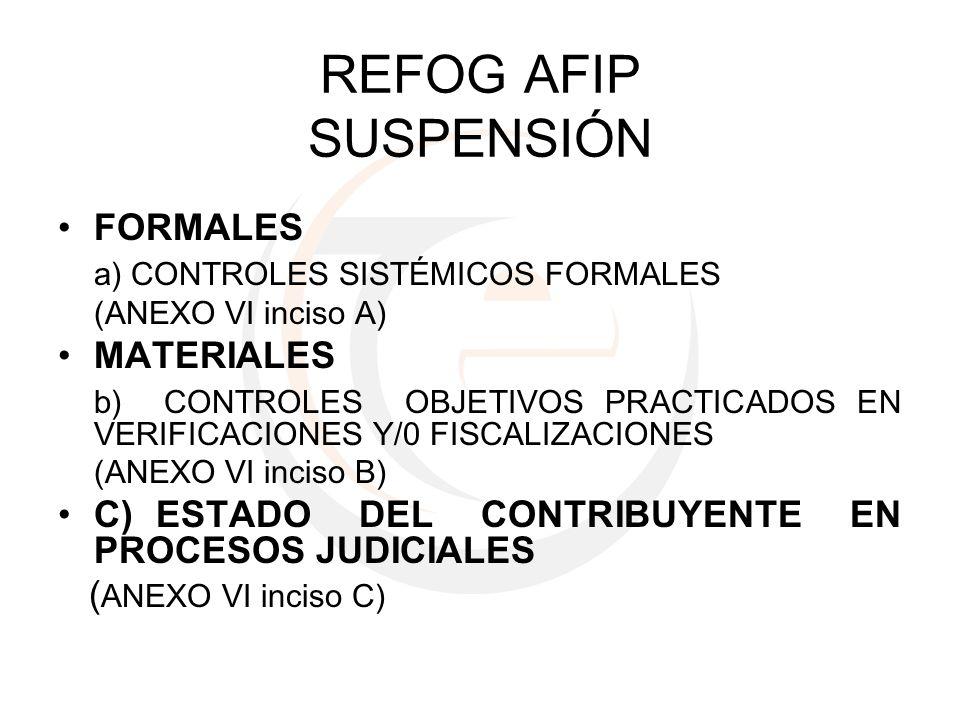 REFOG AFIP SUSPENSIÓN FORMALES a) CONTROLES SISTÉMICOS FORMALES (ANEXO VI inciso A) MATERIALES b) CONTROLES OBJETIVOS PRACTICADOS EN VERIFICACIONES Y/