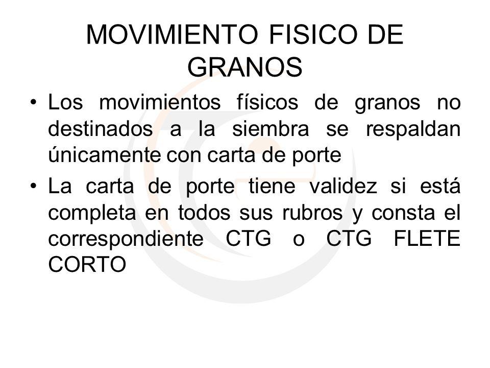 MOVIMIENTO FISICO DE GRANOS Los movimientos físicos de granos no destinados a la siembra se respaldan únicamente con carta de porte La carta de porte