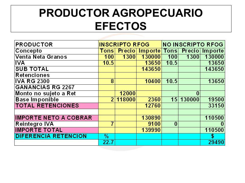 PRODUCTOR AGROPECUARIO EFECTOS