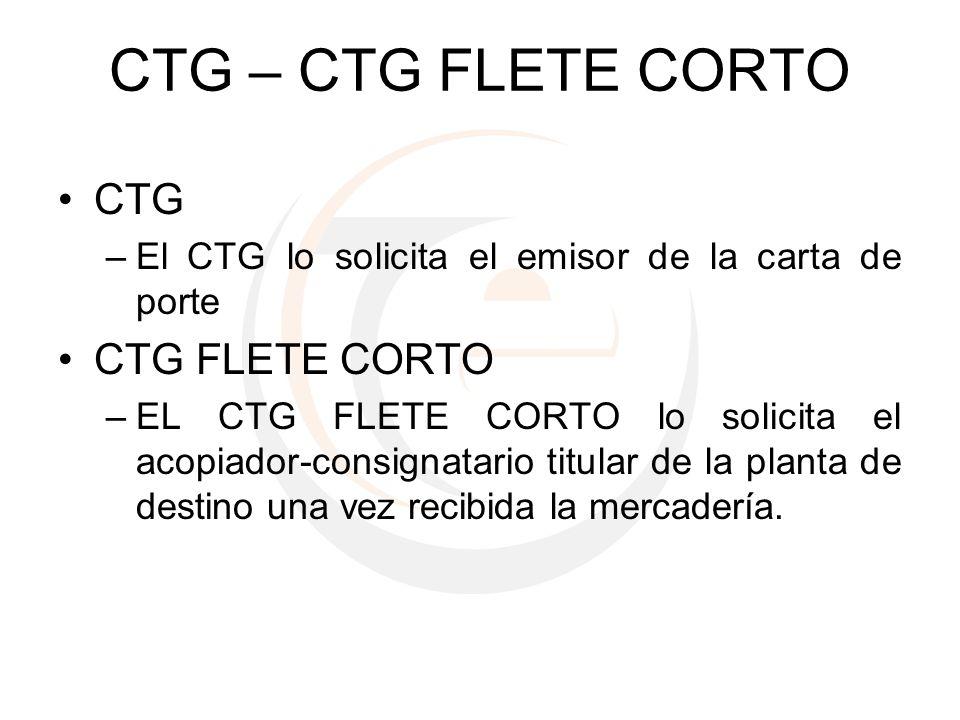 CTG – CTG FLETE CORTO CTG –El CTG lo solicita el emisor de la carta de porte CTG FLETE CORTO –EL CTG FLETE CORTO lo solicita el acopiador-consignatari