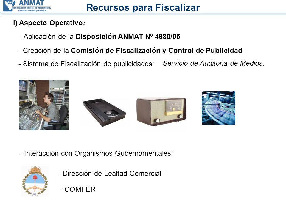 Recursos para Fiscalizar I) Aspecto Operativo:.
