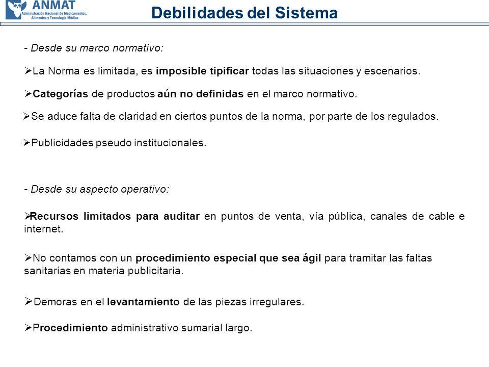 Debilidades del Sistema - Desde su marco normativo: Recursos limitados para auditar en puntos de venta, vía pública, canales de cable e internet.
