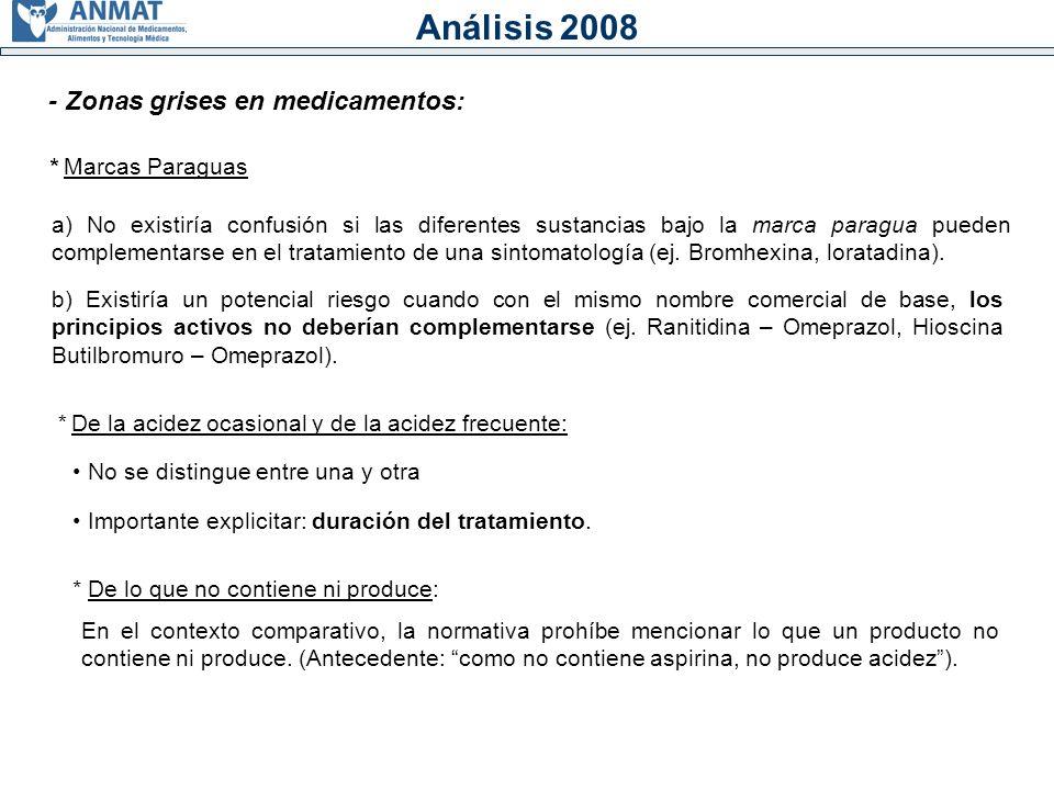 Análisis 2008 - Zonas grises en medicamentos: * Marcas Paraguas a) No existiría confusión si las diferentes sustancias bajo la marca paragua pueden complementarse en el tratamiento de una sintomatología (ej.