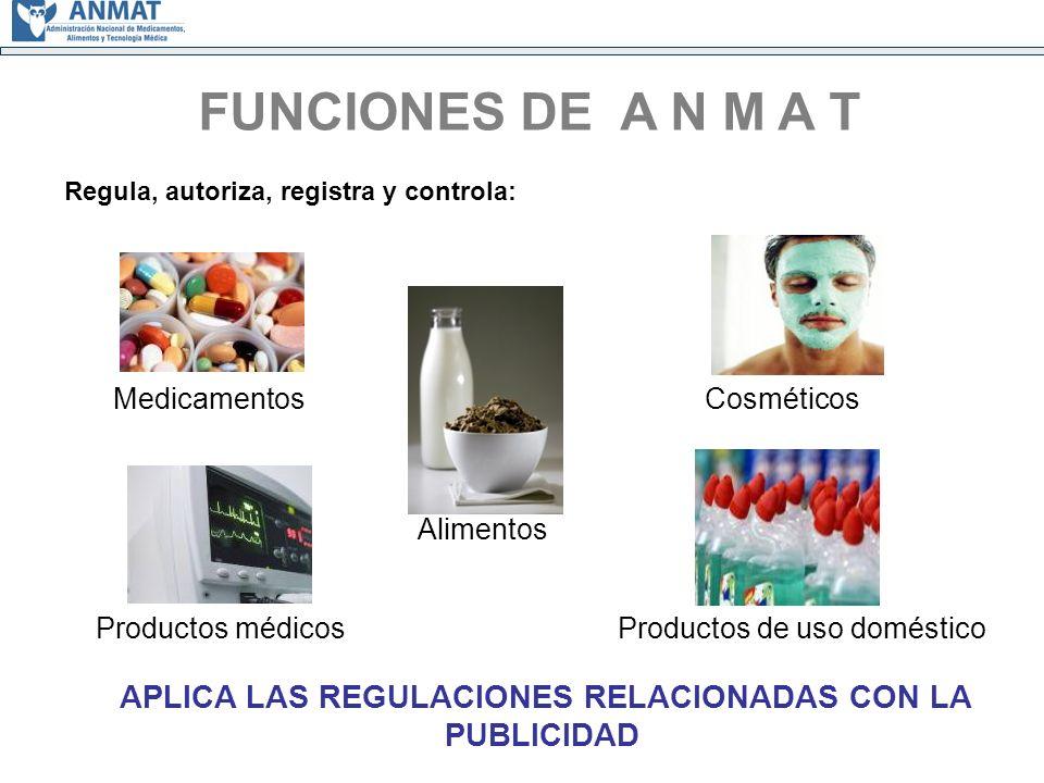 FUNCIONES DE A N M A T Regula, autoriza, registra y controla: MedicamentosCosméticos Alimentos Productos médicos Productos de uso doméstico APLICA LAS REGULACIONES RELACIONADAS CON LA PUBLICIDAD