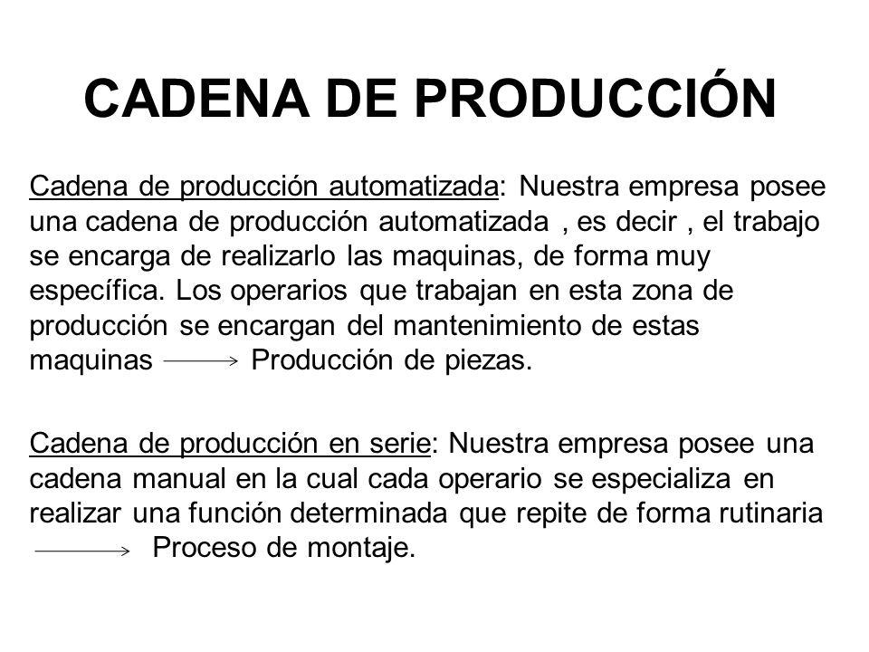 CADENA DE PRODUCCIÓN Cadena de producción automatizada: Nuestra empresa posee una cadena de producción automatizada, es decir, el trabajo se encarga d