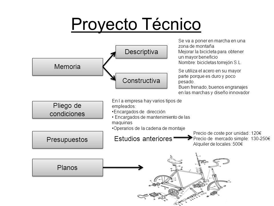 Proyecto Técnico Memoria Descriptiva Constructiva Planos Presupuestos Pliego de condiciones Estudios anteriores Se va a poner en marcha en una zona de