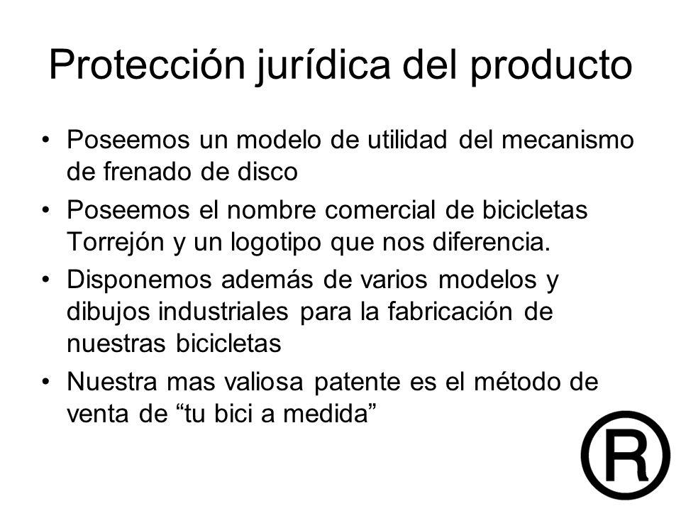 Protección jurídica del producto Poseemos un modelo de utilidad del mecanismo de frenado de disco Poseemos el nombre comercial de bicicletas Torrejón