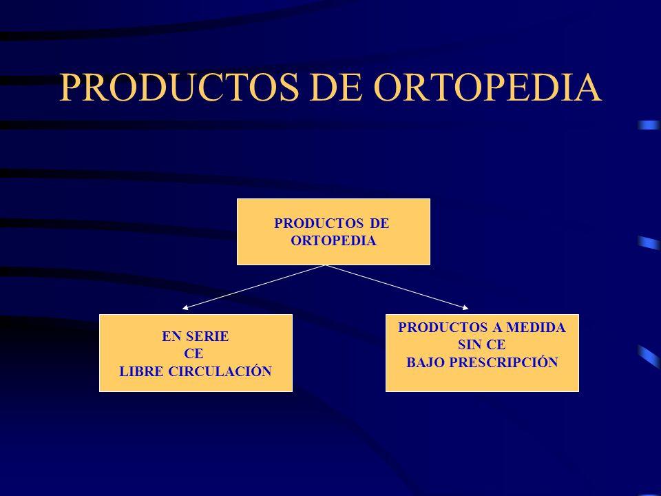 PRODUCTOS DE ORTOPEDIA PRODUCTOS DE ORTOPEDIA EN SERIE CE LIBRE CIRCULACIÓN PRODUCTOS A MEDIDA SIN CE BAJO PRESCRIPCIÓN