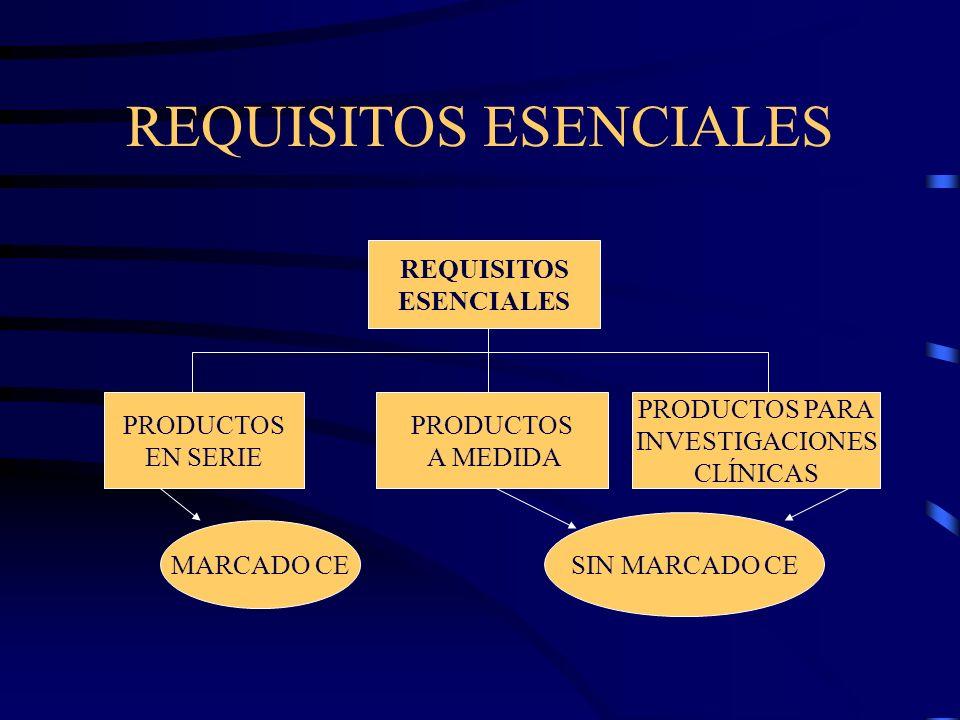 REQUISITOS ESENCIALES REQUISITOS ESENCIALES PRODUCTOS EN SERIE PRODUCTOS A MEDIDA PRODUCTOS PARA INVESTIGACIONES CLÍNICAS MARCADO CE SIN MARCADO CE