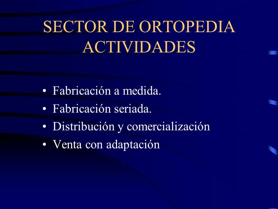 SECTOR DE ORTOPEDIA ACTIVIDADES Fabricación a medida.