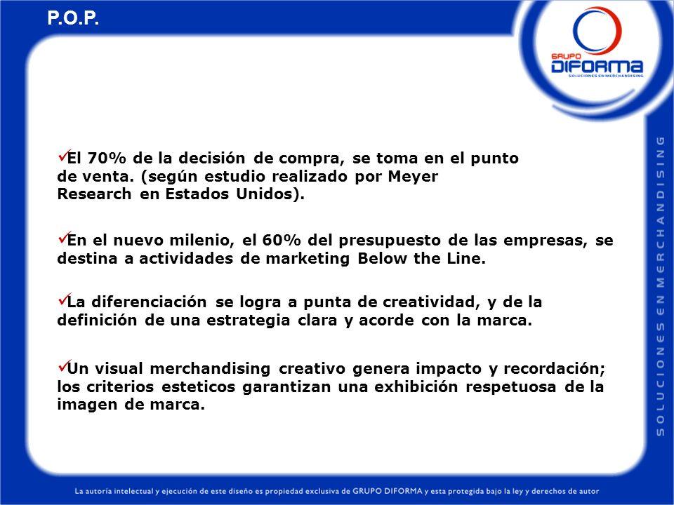 P.O.P. El 70% de la decisión de compra, se toma en el punto de venta. (según estudio realizado por Meyer Research en Estados Unidos). En el nuevo mile