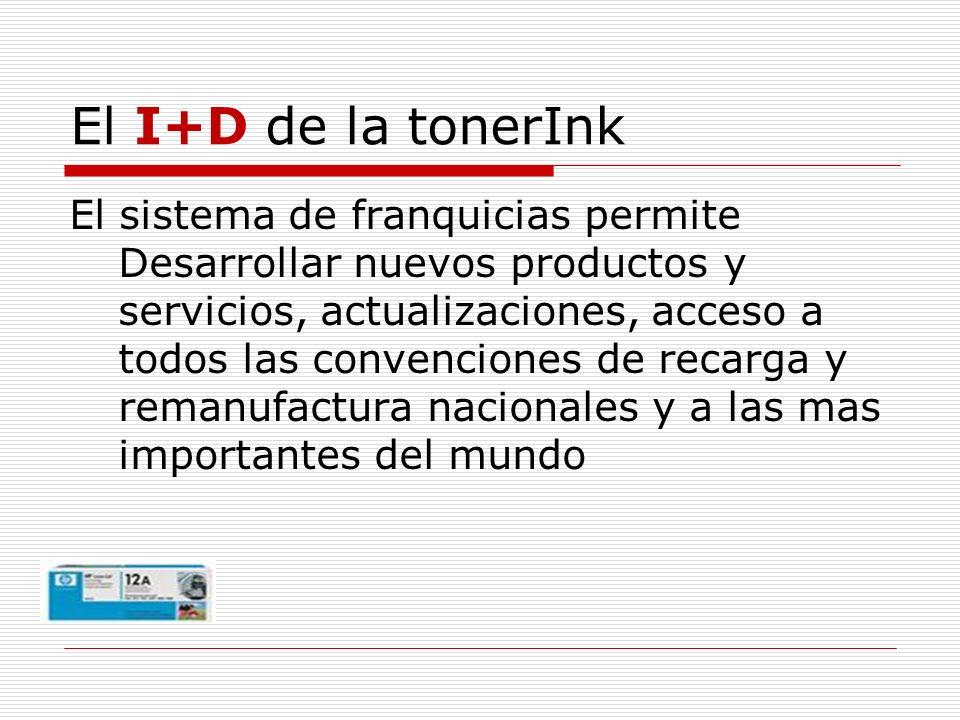 El I+D de la tonerInk El sistema de franquicias permite Desarrollar nuevos productos y servicios, actualizaciones, acceso a todos las convenciones de recarga y remanufactura nacionales y a las mas importantes del mundo