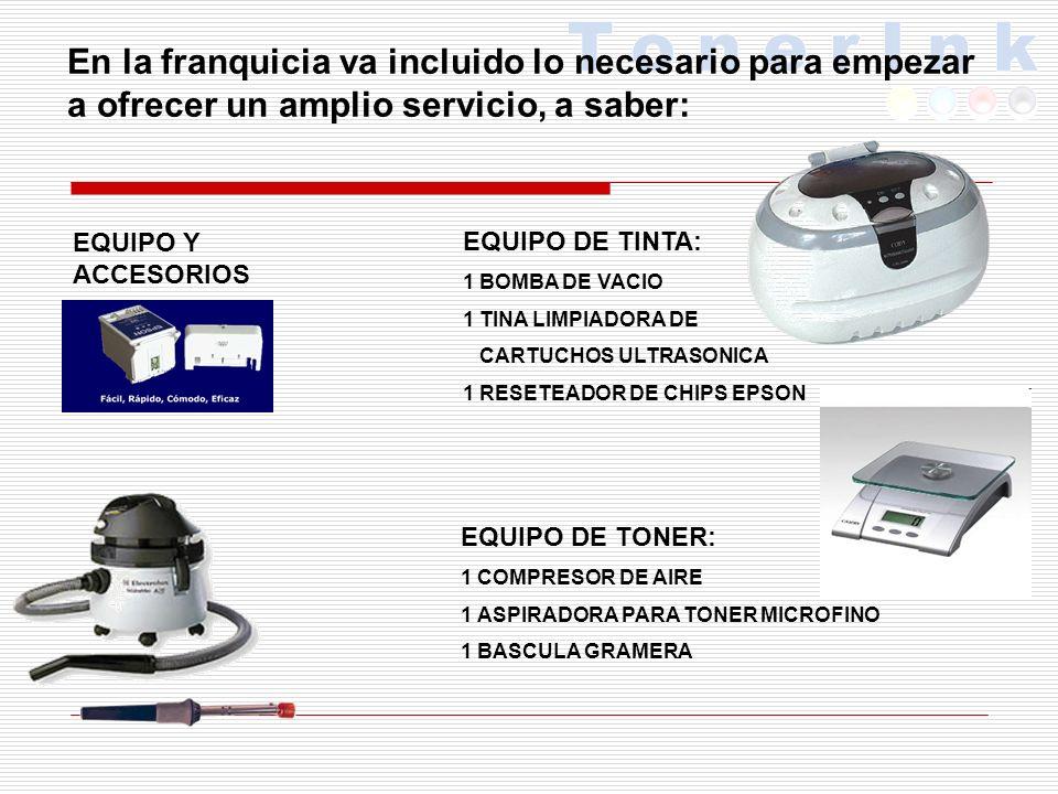 EQUIPO Y ACCESORIOS EQUIPO DE TINTA: 1 BOMBA DE VACIO 1 TINA LIMPIADORA DE CARTUCHOS ULTRASONICA 1 RESETEADOR DE CHIPS EPSON EQUIPO DE TONER: 1 COMPRESOR DE AIRE 1 ASPIRADORA PARA TONER MICROFINO 1 BASCULA GRAMERA En la franquicia va incluido lo necesario para empezar a ofrecer un amplio servicio, a saber: