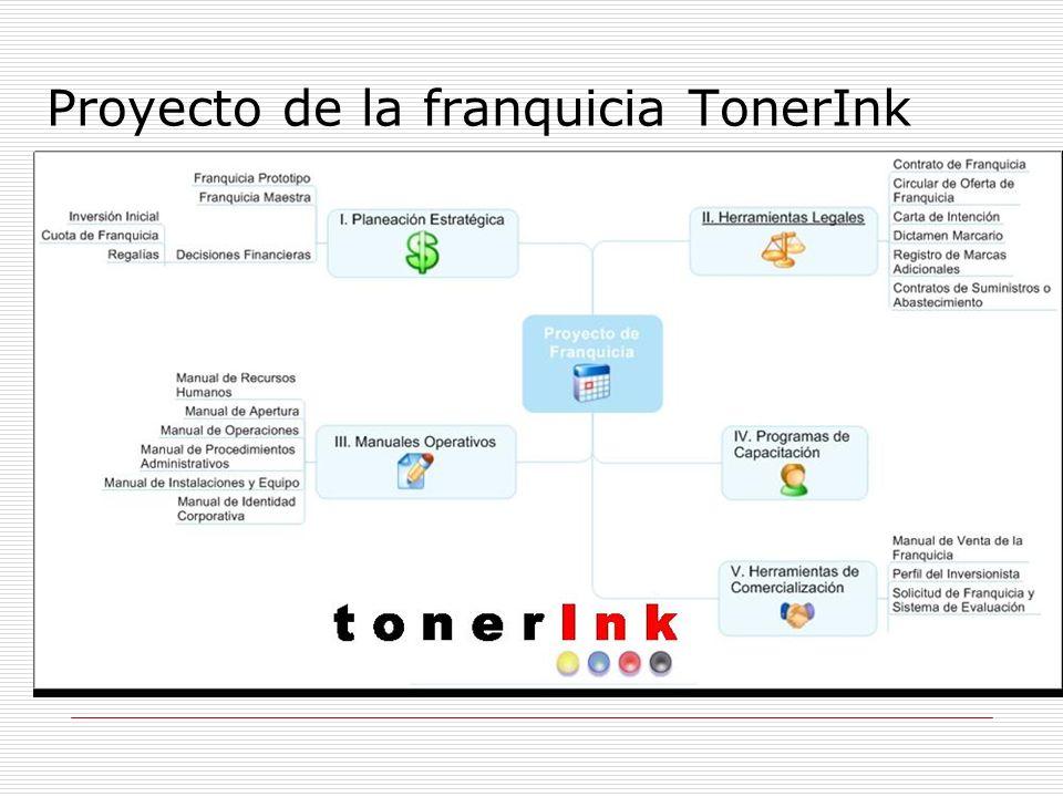 Proyecto de la franquicia TonerInk