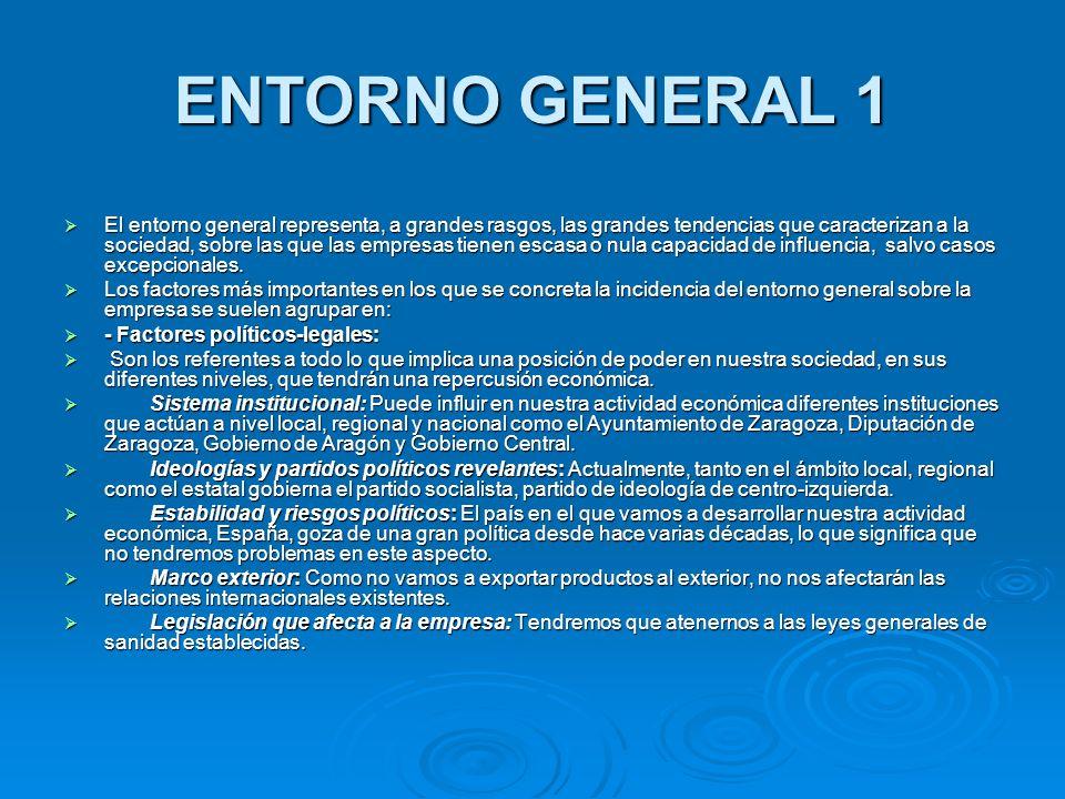 ENTORNO GENERAL 1 El entorno general representa, a grandes rasgos, las grandes tendencias que caracterizan a la sociedad, sobre las que las empresas t