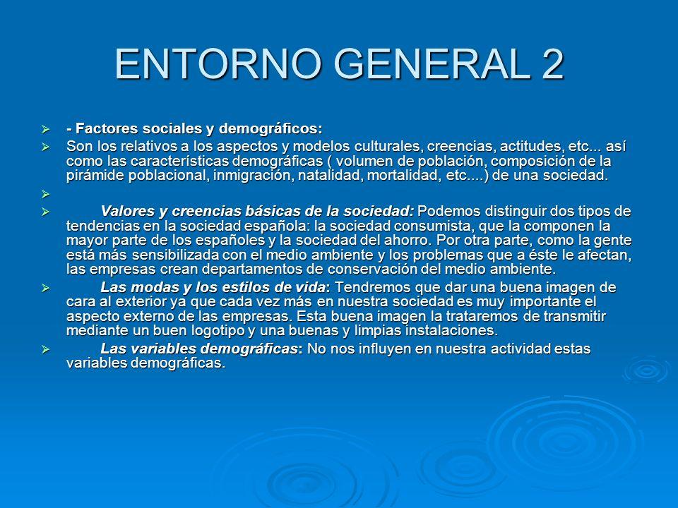 ENTORNO GENERAL 2 - Factores sociales y demográficos: - Factores sociales y demográficos: Son los relativos a los aspectos y modelos culturales, creen