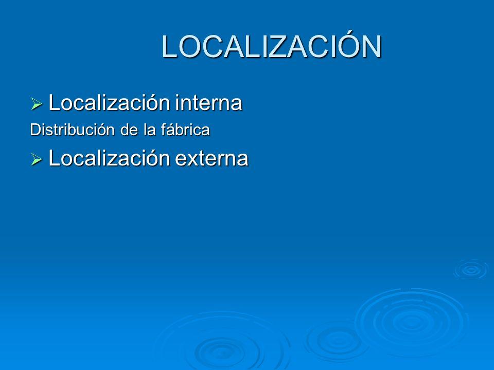 LOCALIZACIÓN Localización interna Localización interna Distribución de la fábrica Localización externa Localización externa