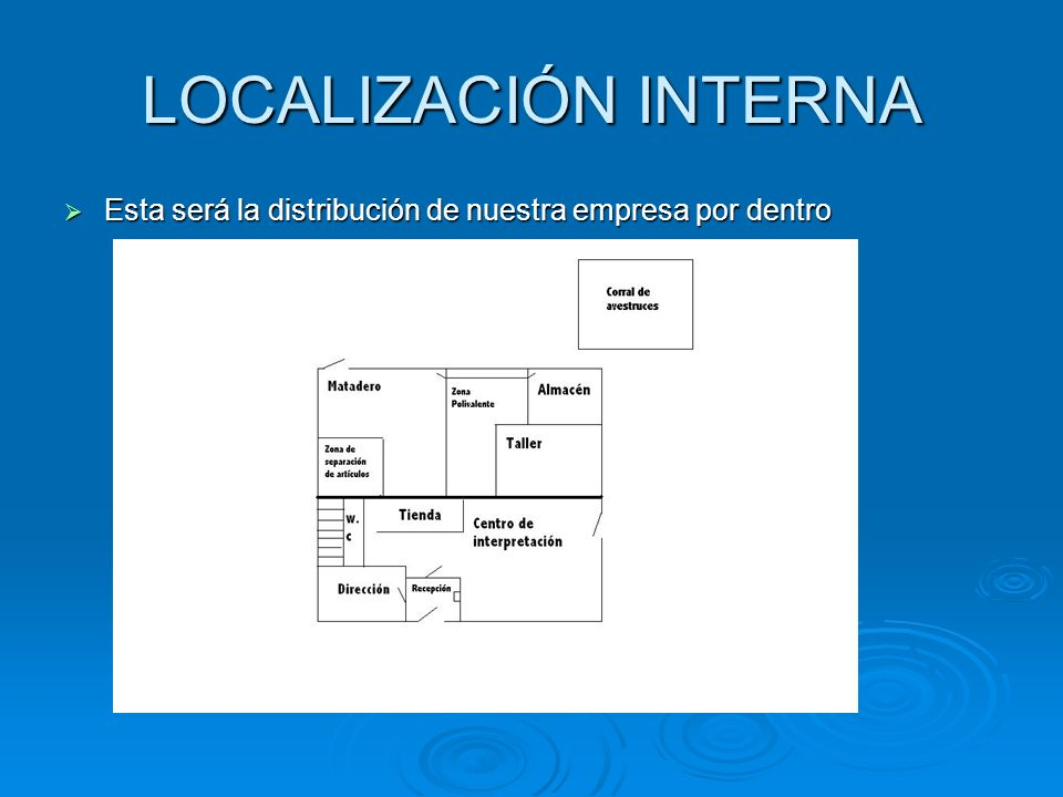 LOCALIZACIÓN INTERNA Esta será la distribución de nuestra empresa por dentro Esta será la distribución de nuestra empresa por dentro