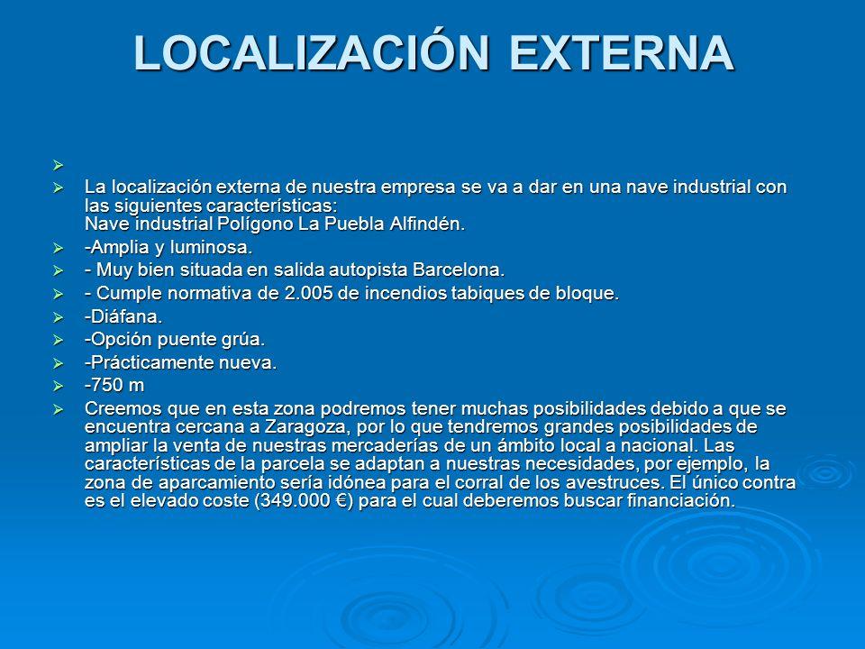 LOCALIZACIÓN EXTERNA La localización externa de nuestra empresa se va a dar en una nave industrial con las siguientes características: Nave industrial