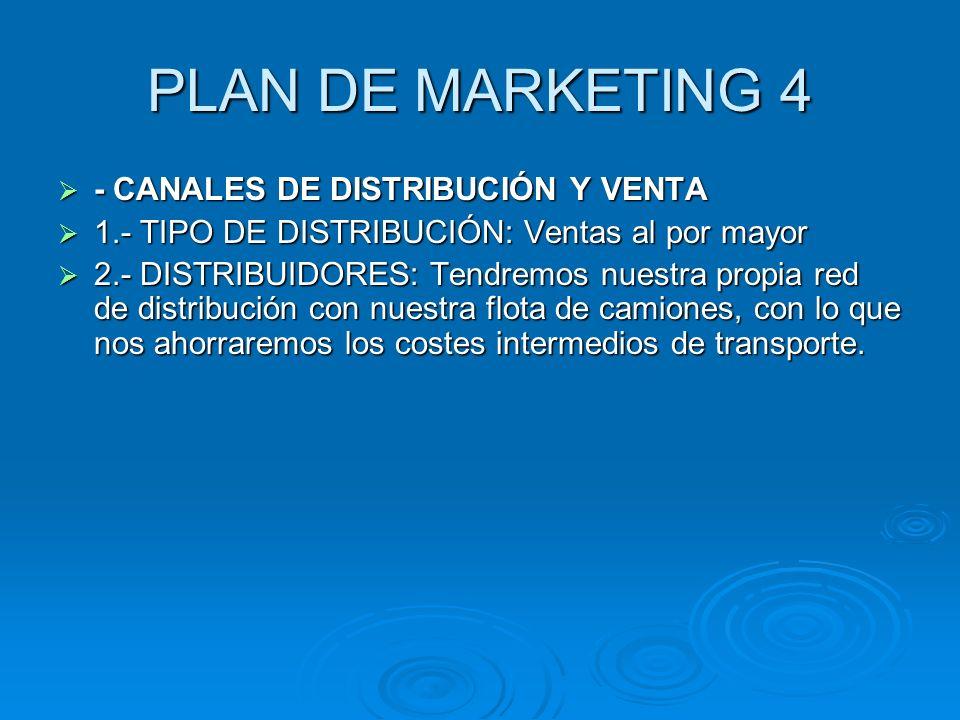 PLAN DE MARKETING 4 - CANALES DE DISTRIBUCIÓN Y VENTA - CANALES DE DISTRIBUCIÓN Y VENTA 1.- TIPO DE DISTRIBUCIÓN: Ventas al por mayor 1.- TIPO DE DIST