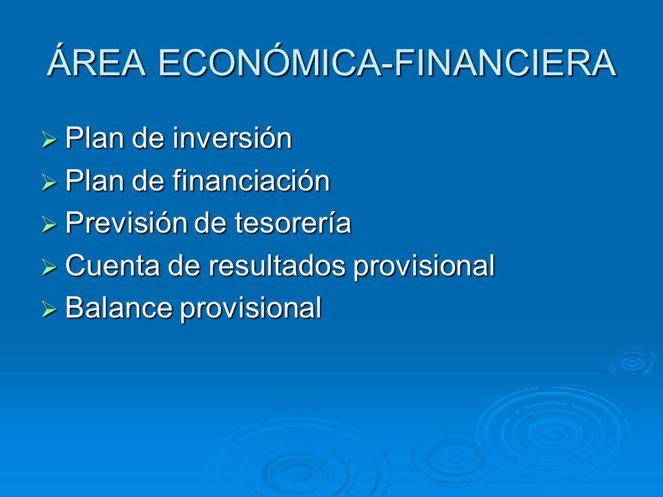 ÁREA ECONÓMICA-FINANCIERA Plan de inversión Plan de inversión Plan de financiación Plan de financiación Previsión de tesorería Previsión de tesorería