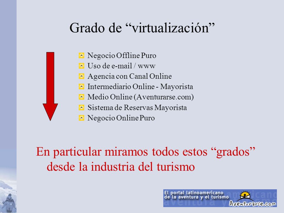 Grado de virtualización Negocio Offline Puro Uso de e-mail / www Agencia con Canal Online Intermediario Online - Mayorista Medio Online (Aventurarse.c