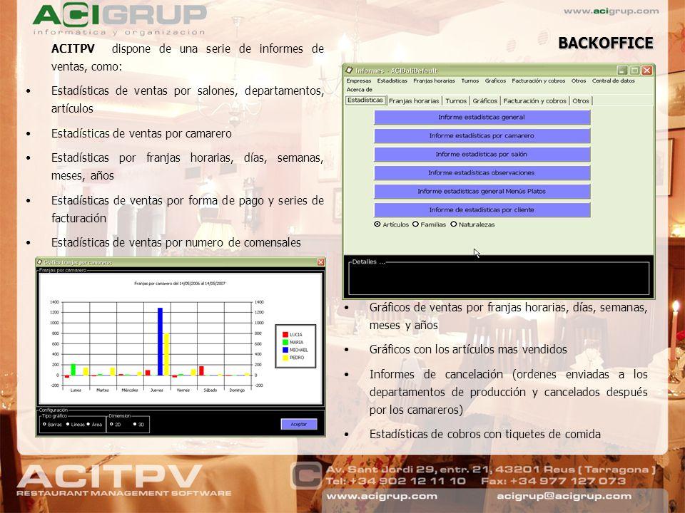 ACITPV dispone de una serie de informes de ventas, como: Estadísticas de ventas por salones, departamentos, artículos Estadísticas de ventas por camar