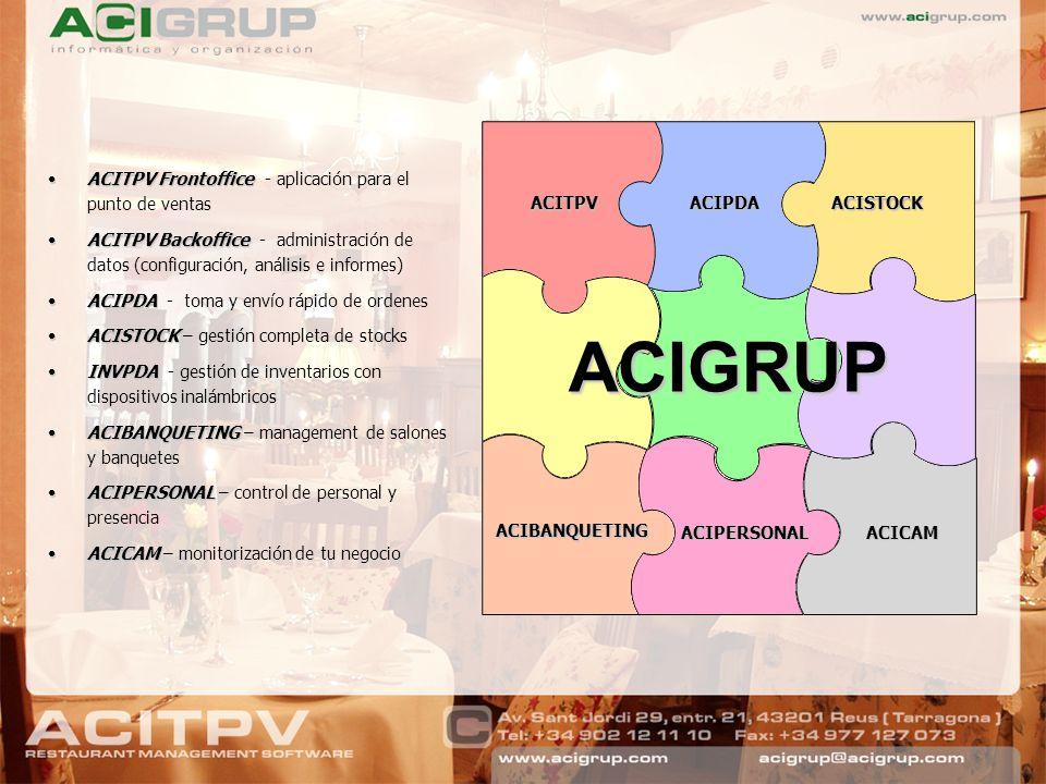 ACITPV FrontofficeACITPV Frontoffice - aplicación para el punto de ventas ACITPV BackofficeACITPV Backoffice - administración de datos (configuración,