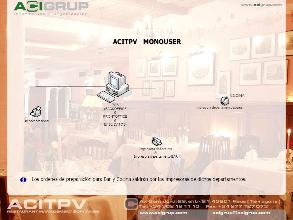 ACITPV MONOUSER POS (BACKOFFICE & FRONTOFFICE & BASE DATOS) Impresora fiscal Impresora de facturas & Impresora departamento BAR Impresora departamento
