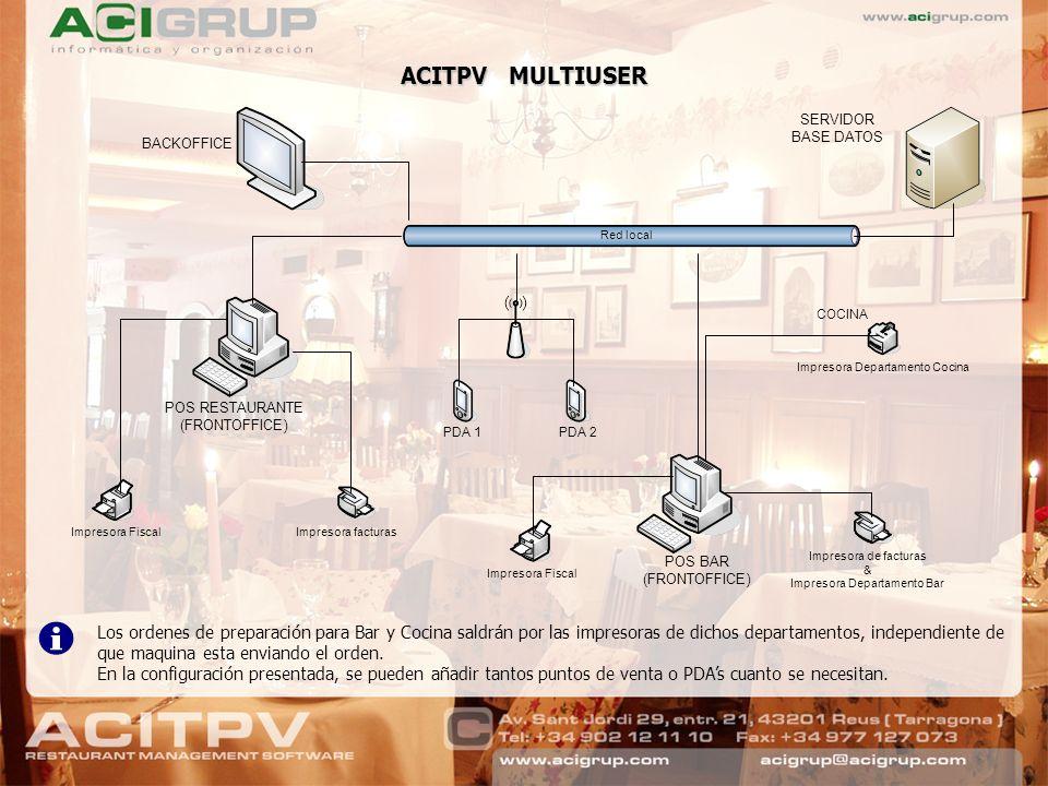 ACITPV MULTIUSER BACKOFFICE SERVIDOR BASE DATOS Red local COCINA PDA 1PDA 2 POS RESTAURANTE (FRONTOFFICE) POS BAR (FRONTOFFICE) Impresora FiscalImpres