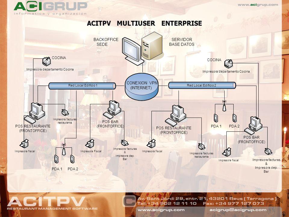 ACITPV FRONTOFFICE Representa la pantalla con cual trabajan los camareros cada día.