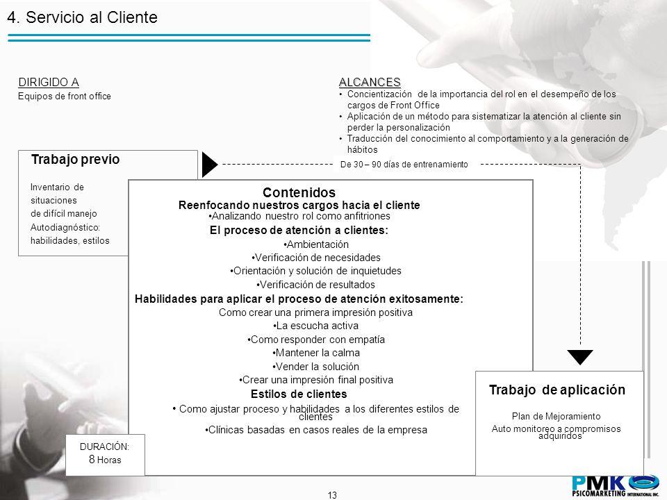 13 4. Servicio al Cliente Trabajo previo Inventario de situaciones de difícil manejo Autodiagnóstico: habilidades, estilos DIRIGIDO A Equipos de front