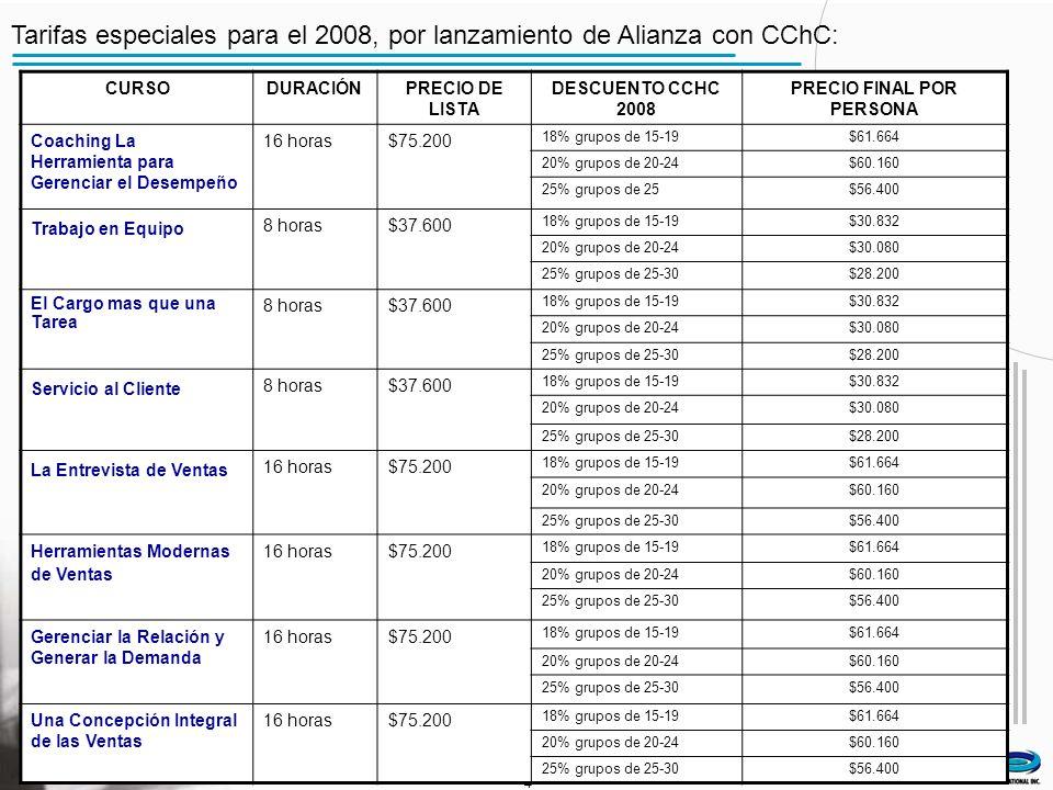 4 4 Tarifas especiales para el 2008, por lanzamiento de Alianza con CChC: CURSODURACIÓNPRECIO DE LISTA DESCUENTO CCHC 2008 PRECIO FINAL POR PERSONA Co