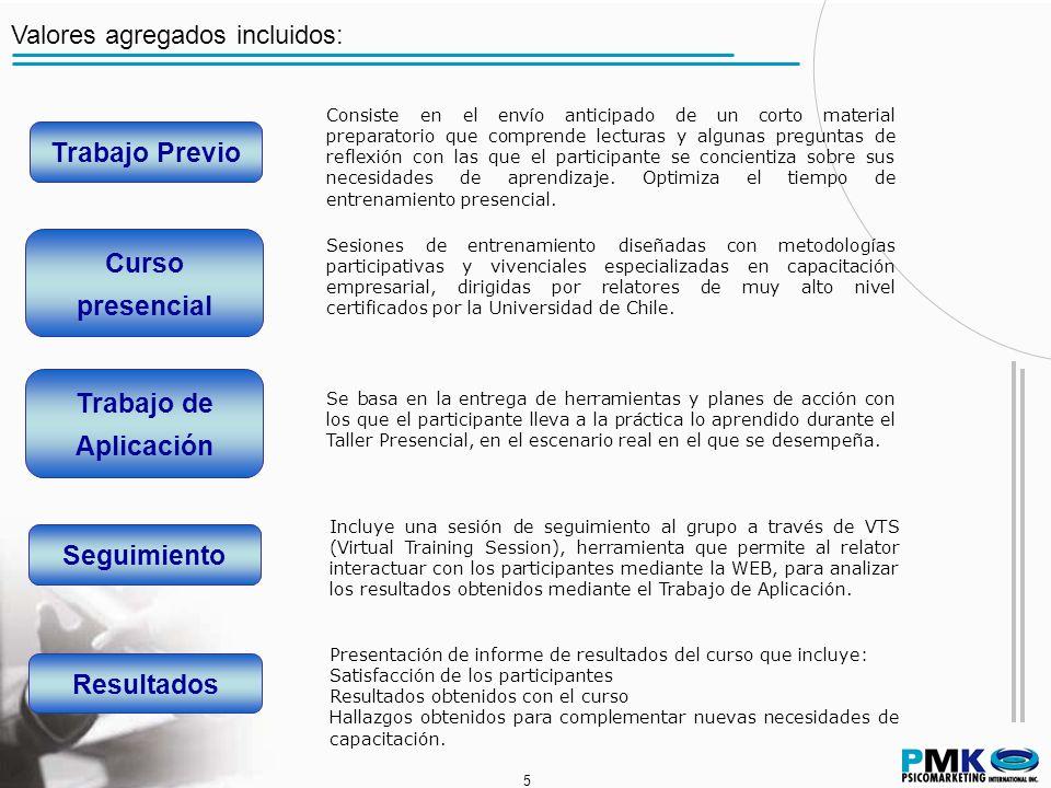 5 5 Valores agregados incluidos: Trabajo Previo Curso presencial Trabajo de Aplicación Seguimiento Consiste en el envío anticipado de un corto materia