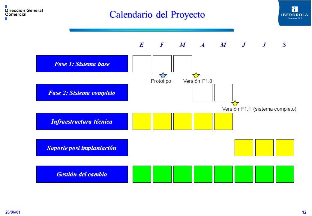 26/06/01 Dirección General Comercial 12 Calendario del Proyecto Calendario del Proyecto J Versión F1.1 (sistema completo) Soporte post implantación JS