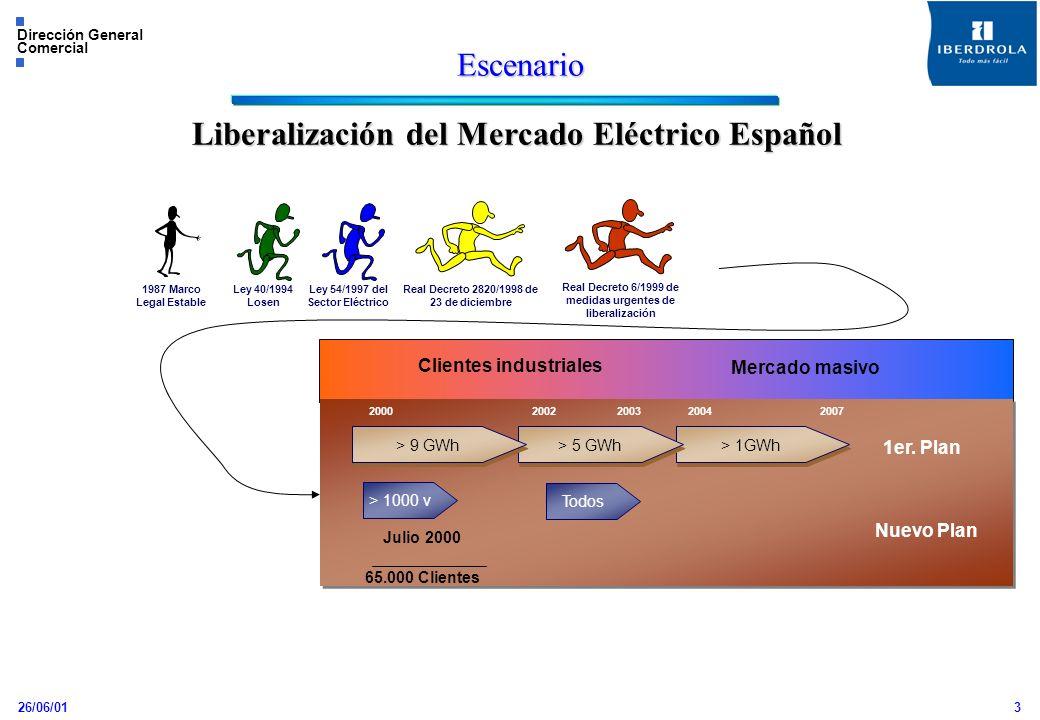 26/06/01 Dirección General Comercial 4 Porcentaje actual (%) 100% 45-90% 26-45% 0-26% Escenario Liberalización del Mercado Eléctrico Español