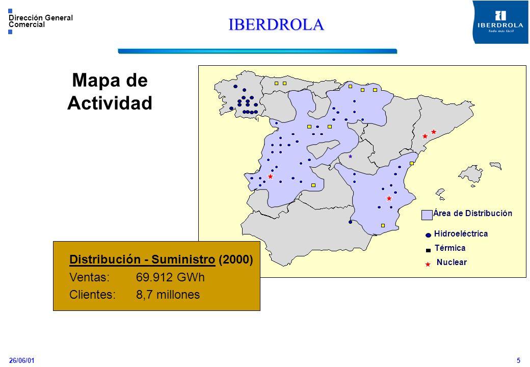 26/06/01 Dirección General Comercial 5 Hidroeléctrica Térmica Nuclear Área de Distribución Distribución - Suministro (2000) Ventas: 69.912 GWh Cliente
