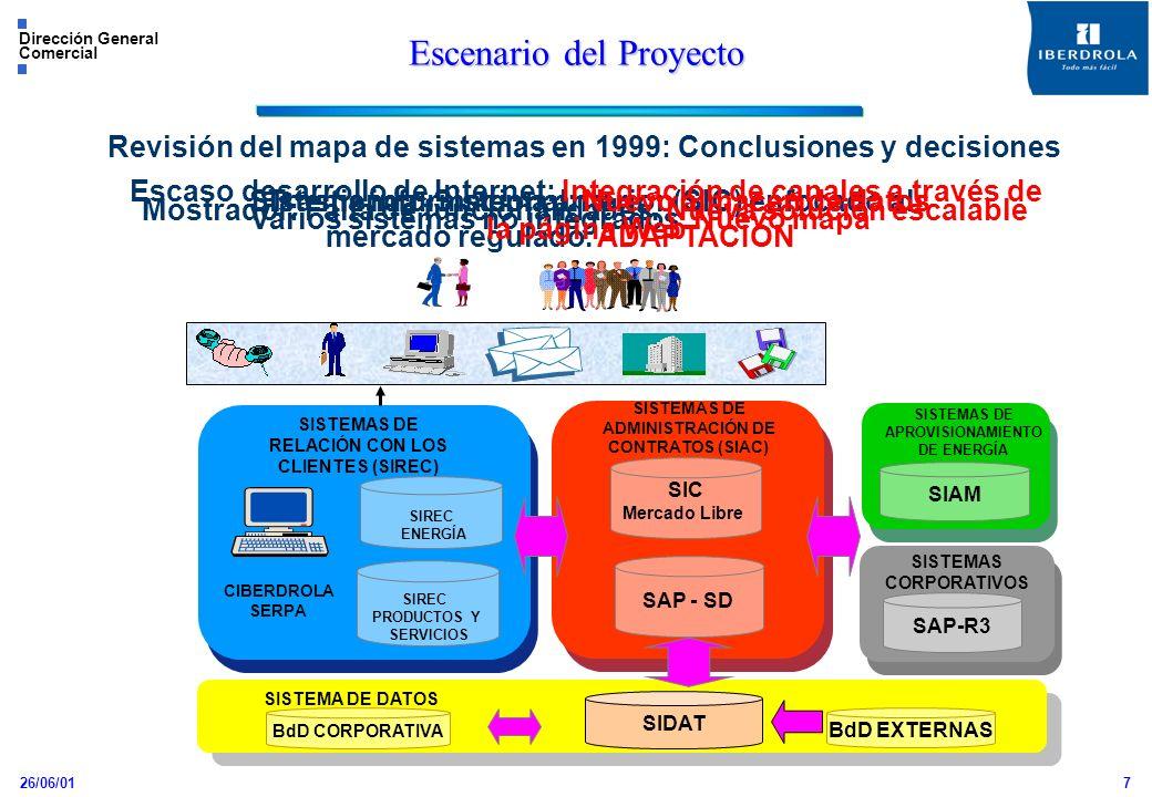 26/06/01 Dirección General Comercial 8 Escenario del proyecto SIAM SIDATSIRECSIACSAP-R3 Procesos de soporte a la venta Procesos de relación con el cliente por canal Planificación estratégica Programación de las ventas 3.1 Acercamiento 3.2 Elaboración de ofertas y negociación 3.3 Contratación 3.4 Gestión nuevos suministros 3.5 Canales: - Fuerza de ventas - Puntos de venta - Teléfono - Internet Diseño de productos y servicios 2.2 Planificación comercial 2.3 Planificación anual de ventas 2.4 Gestión Económico-financiera Sistemas de informaciónGestión de RR.HH.
