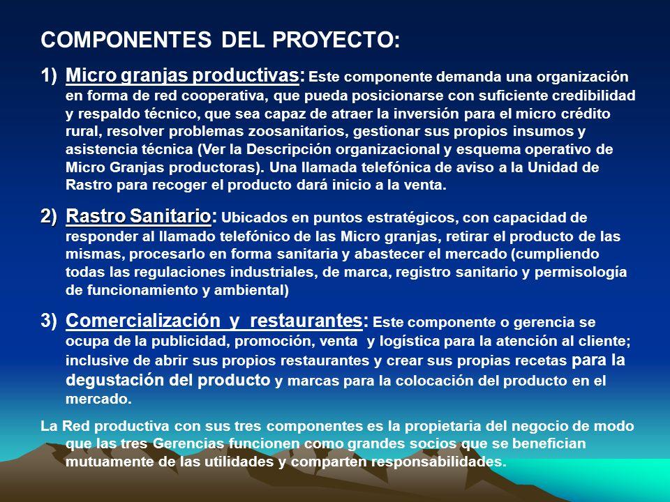 COMPONENTES DEL PROYECTO: 1)Micro granjas productivas: Este componente demanda una organización en forma de red cooperativa, que pueda posicionarse co