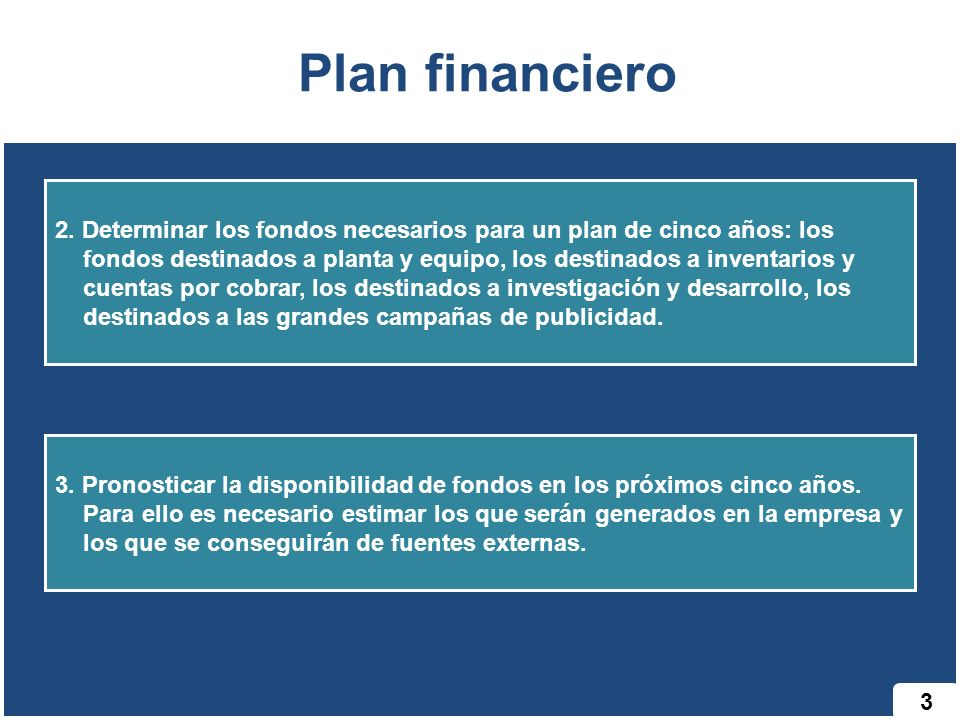 3 Plan financiero 2.