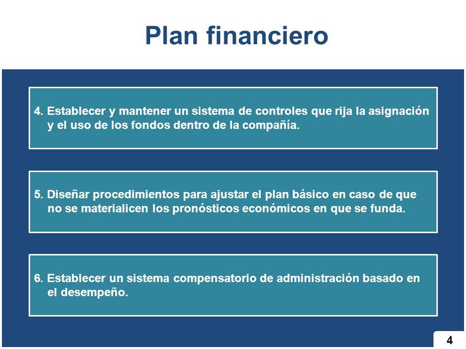 5 Presupuestos Mediante la elaboración de presupuestos, el administrador financiero planea el equilibrio del riesgo y rendimiento para maximizar el valor de la inversión de los propietarios.