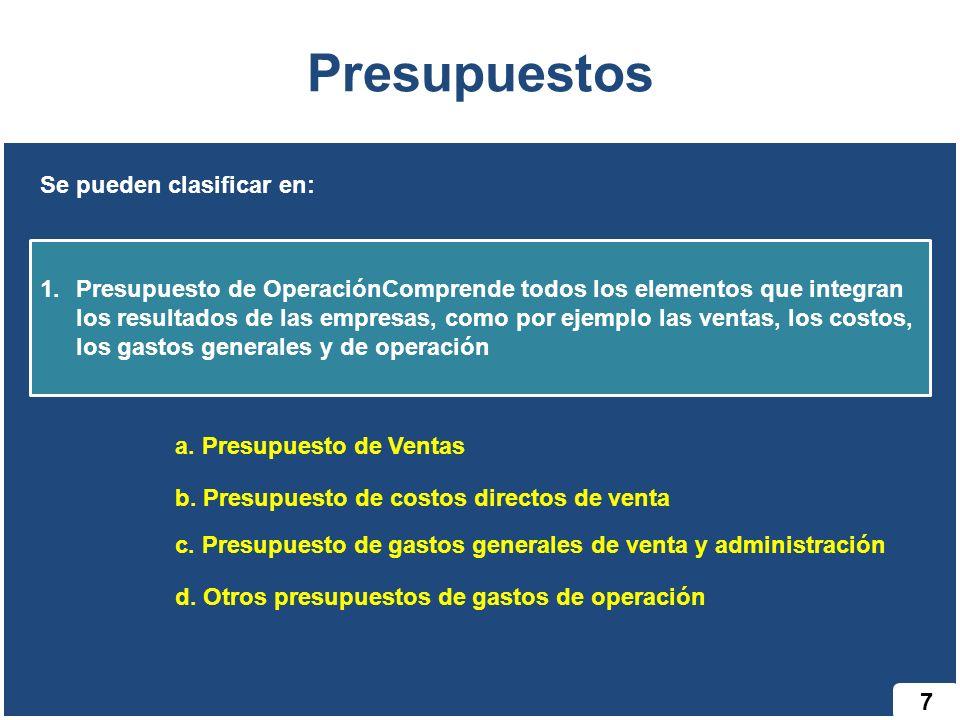 7 Presupuestos Se pueden clasificar en: 1.Presupuesto de OperaciónComprende todos los elementos que integran los resultados de las empresas, como por
