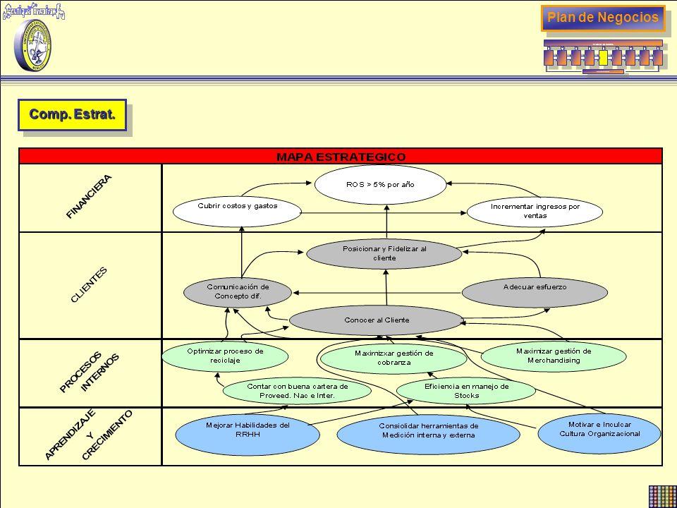 Comp. Estrat. Plan de Negocios PLAN DE NEGOCIOS RETROALIMENTACION